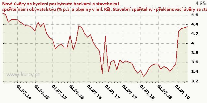 Půjčky i pro nezaměstnané