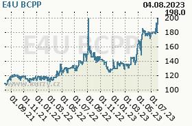 E4U, graf