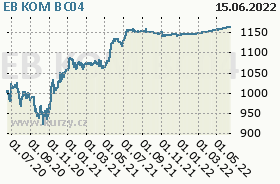 EB KOM BC04, graf