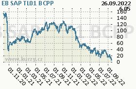 EB SAP TL01, graf