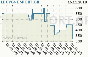 LE CYGNE SPORT.GR., graf