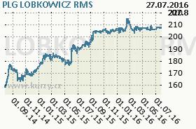 PLG LOBKOWICZ, graf