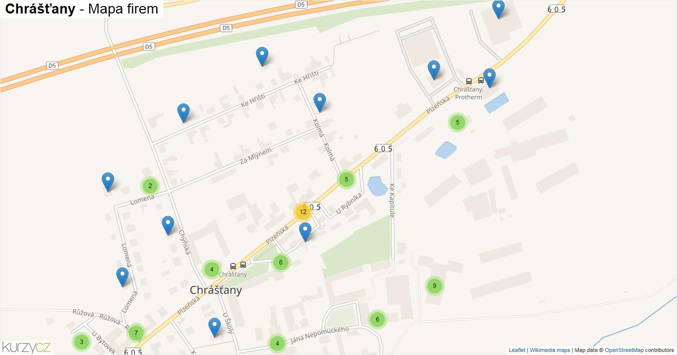 Chrášťany - mapa firem