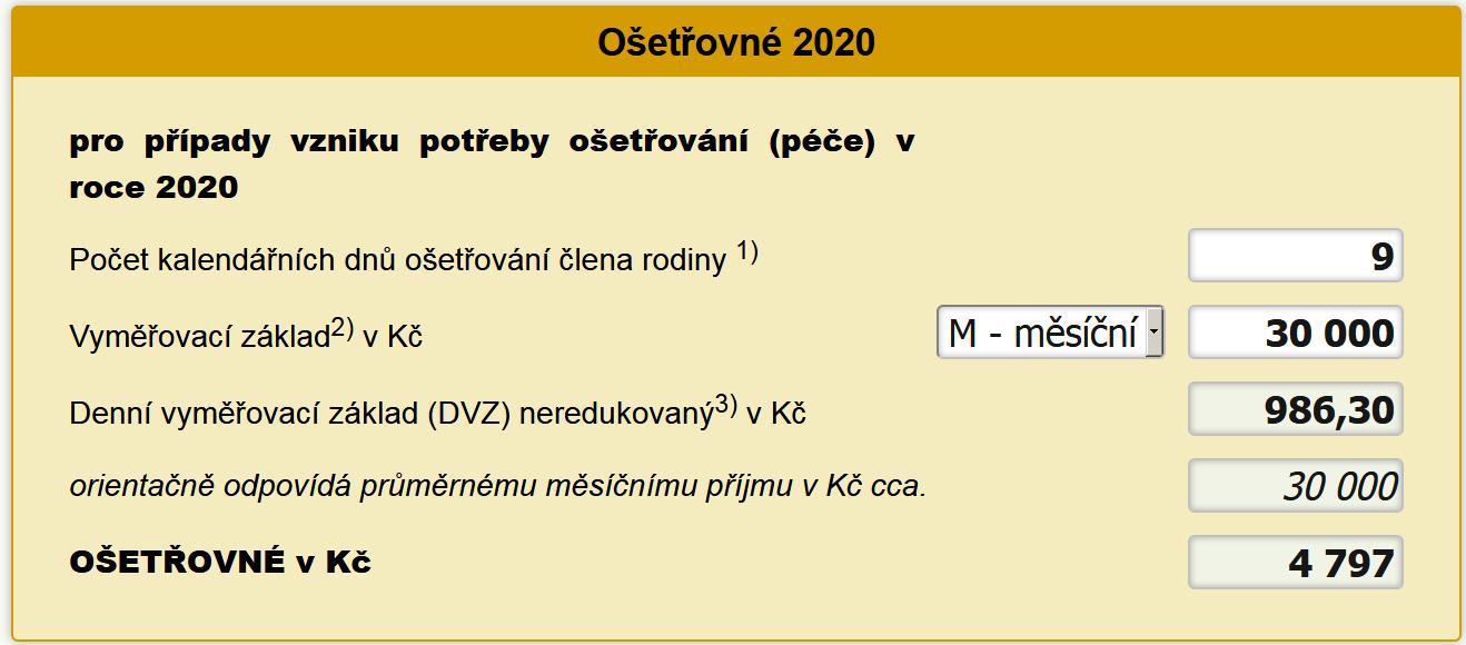 Kalkulačka ošetřovné 2020