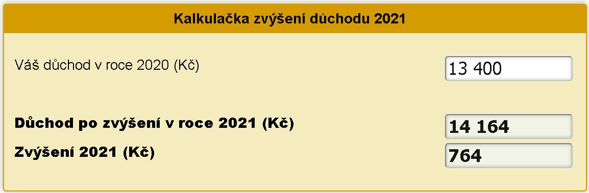 Kalkulačka zvýšení důchodu 2021