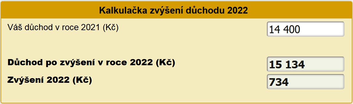 Kalkulačka zvýšení důchodu 2022
