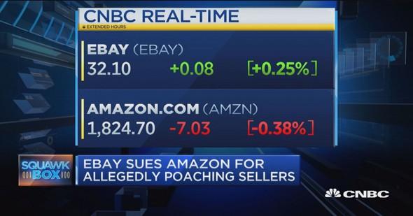 Ebay vs Amzn