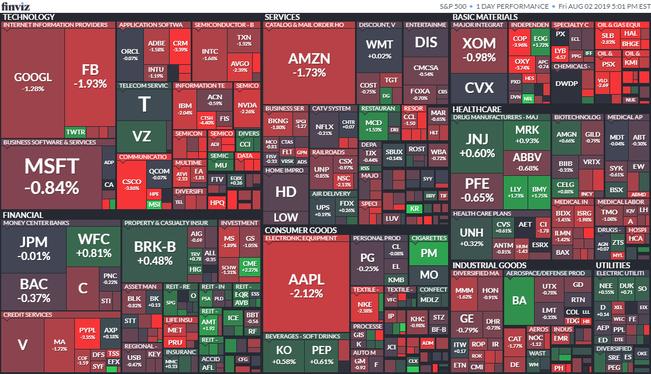 Daily: Včerejší obchodování v duchu korekce na akciovém i